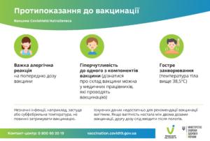 Протипоказання до вакцинації Covishield Astrazeneca